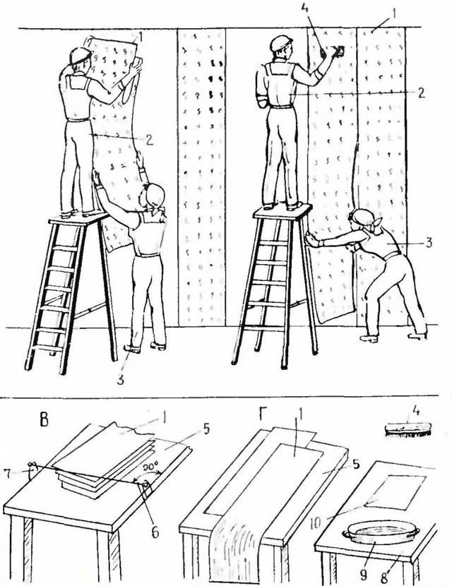 Как клеить обои: пошаговая инструкция с фото и видео