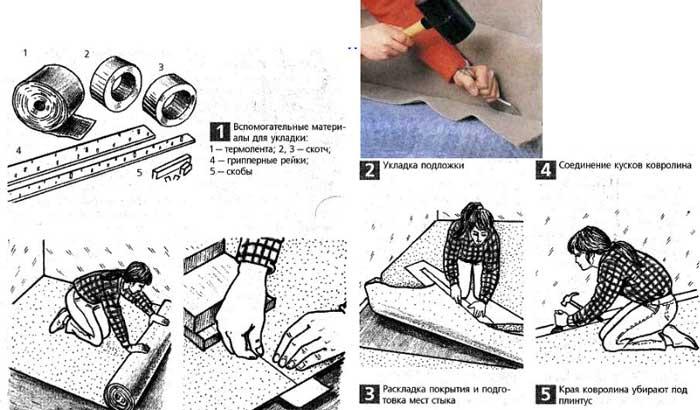 Технология укладки линолеума: обзор основных способов настила покрытия