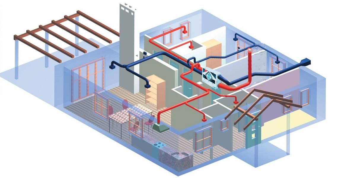 Вентиляция производственных помещений: обзор систем воздухообмена