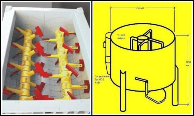 Как сделать бетономешалку своими руками из бочки: пошаговая инструкция