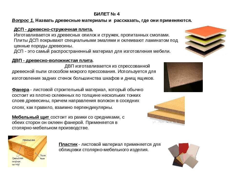 Мебель из мдф, как выбирать изделия для разных помещений