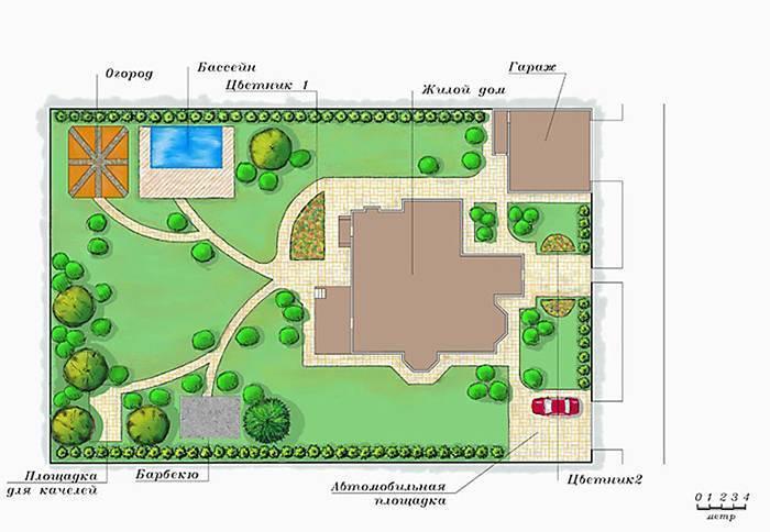 Планировка участка – рациональное планирование на земельном участке для строительство дома