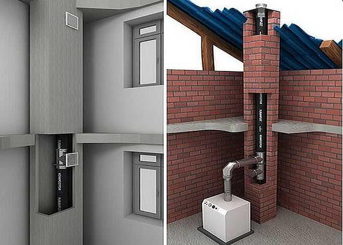 Инструкция по охране труда для чистильщика вентиляционных каналов и дымоходов жилых домов