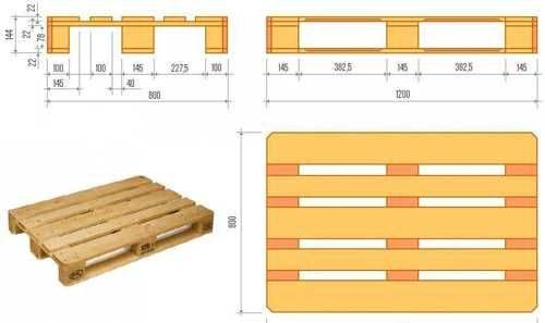 Поддон 1200х800: размеры сертифицированного паллета