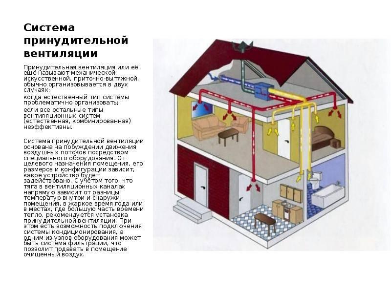 Как сделать приточную вентиляцию в частном доме своими руками: принцип работы, проектирование и монтаж