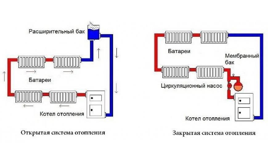 Батареи в квартирах принятые температурные нормы