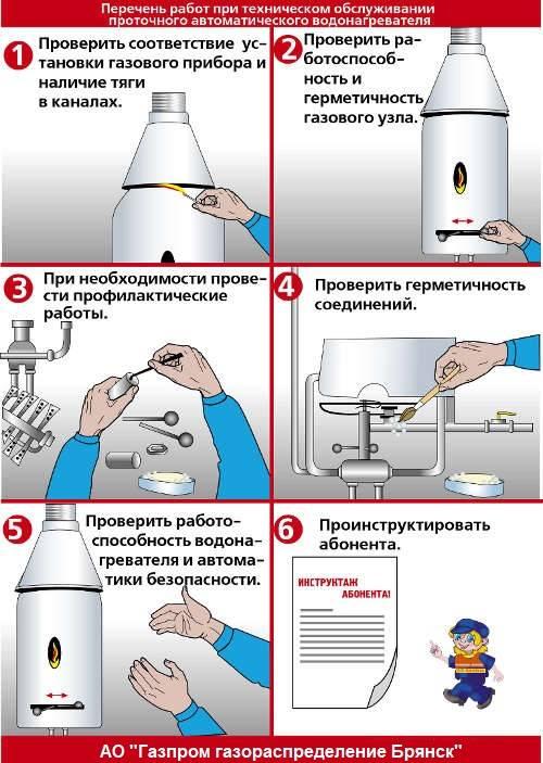 «газовщики заставляют платить за проверку оборудования!»