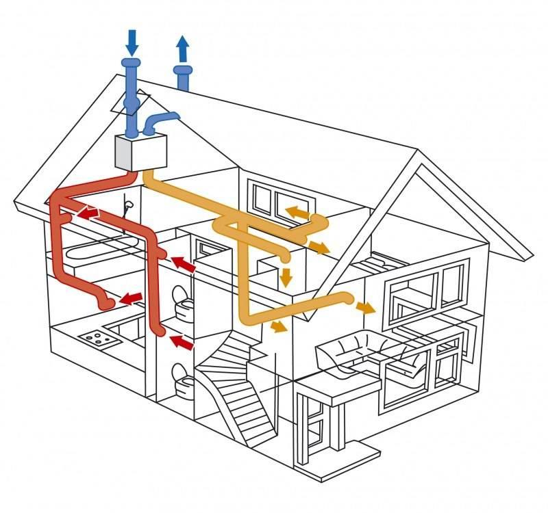 Как установить вытяжку для кухни через стену частном доме