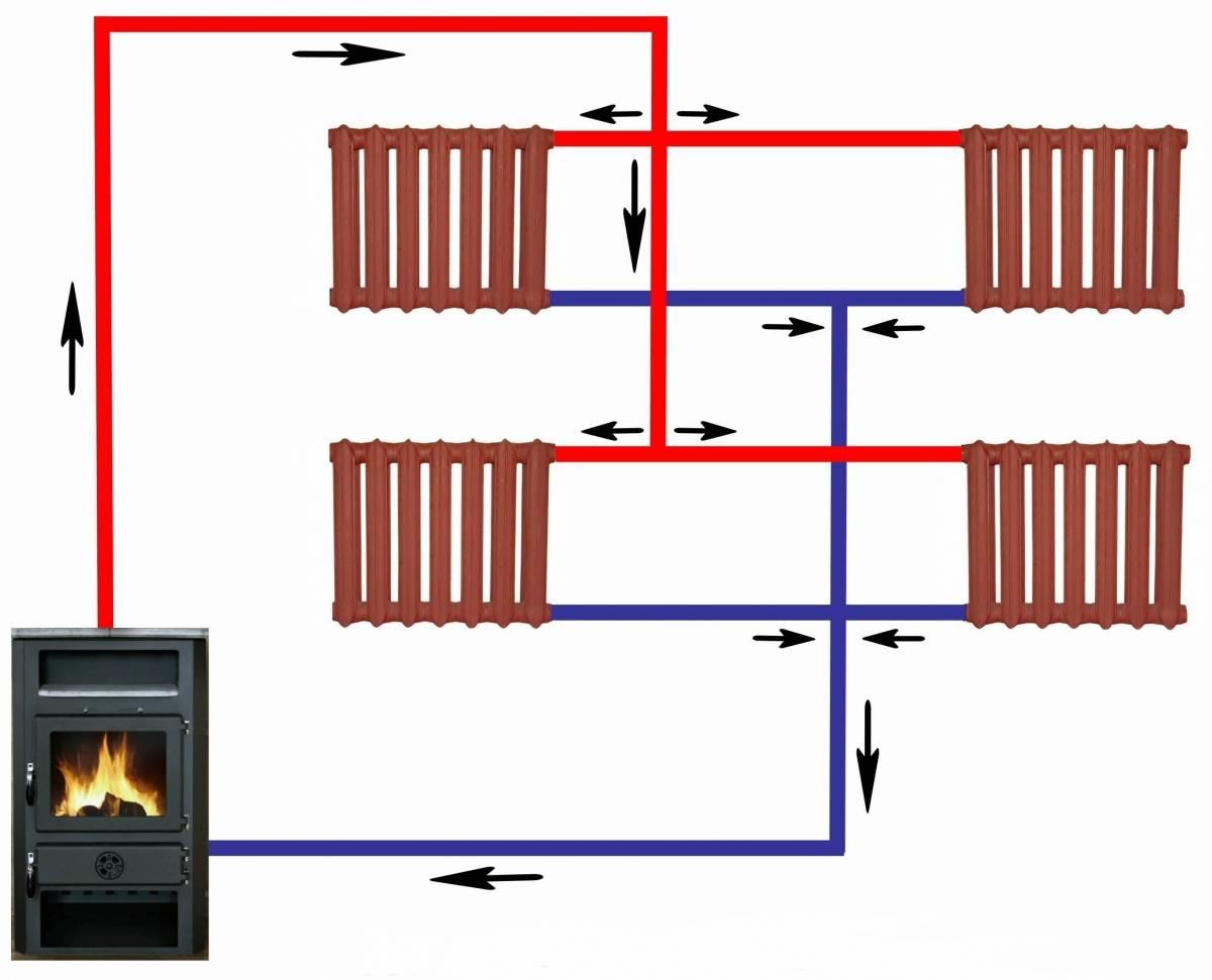 Водяное отопление деревянного дома своими руками с одним и двумя этажами