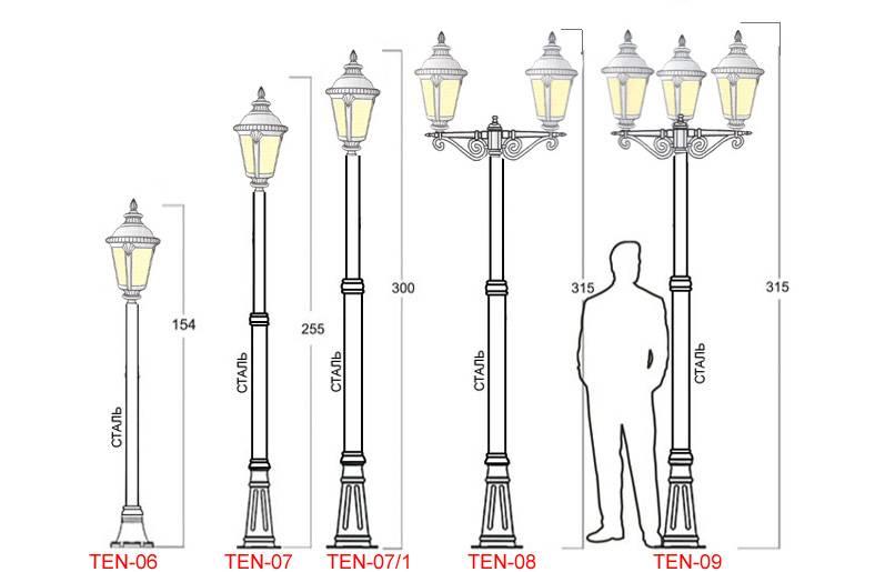 Расстояние между столбами освещения - особенности уличных фонарей
