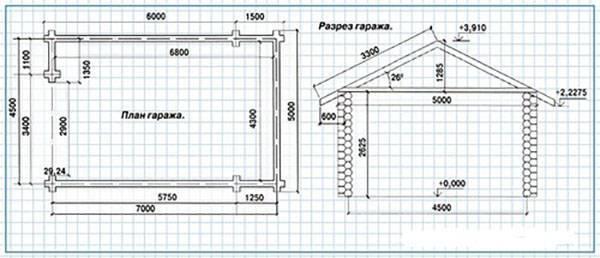 Как построить гараж из кирпича своими руками, пошаговая инструкция