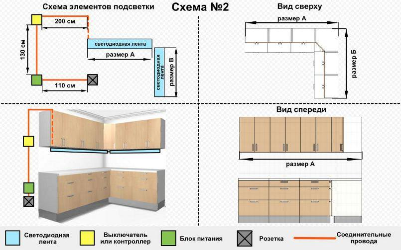 Варианты подсветки рабочей зоны в кухне
