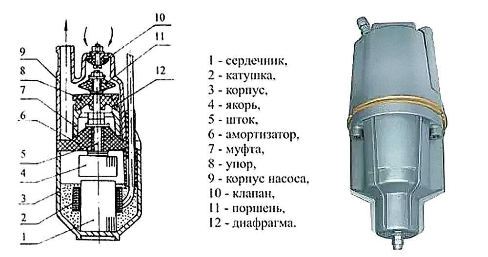 Вибрационный насос погружной для скважины и колодца