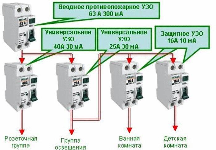 Трехфазное узо: назначение и схема подключения