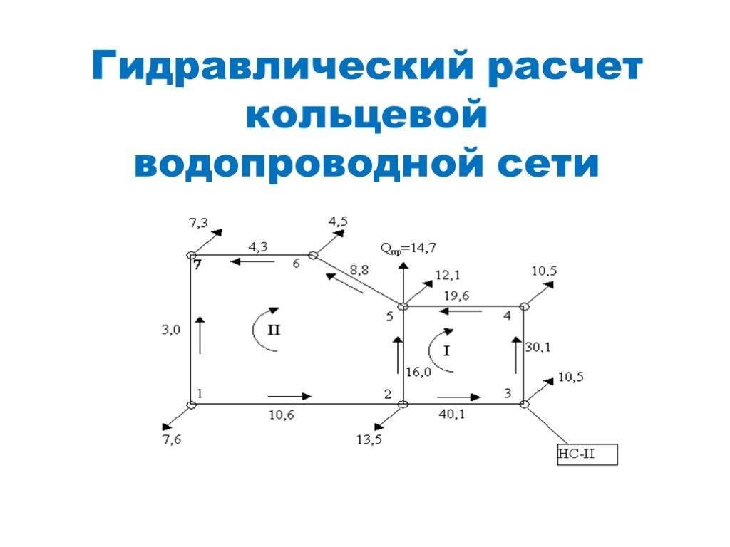 Гидравлический расчет водопровода: простые способы - учебник сантехника   partner-tomsk.ru