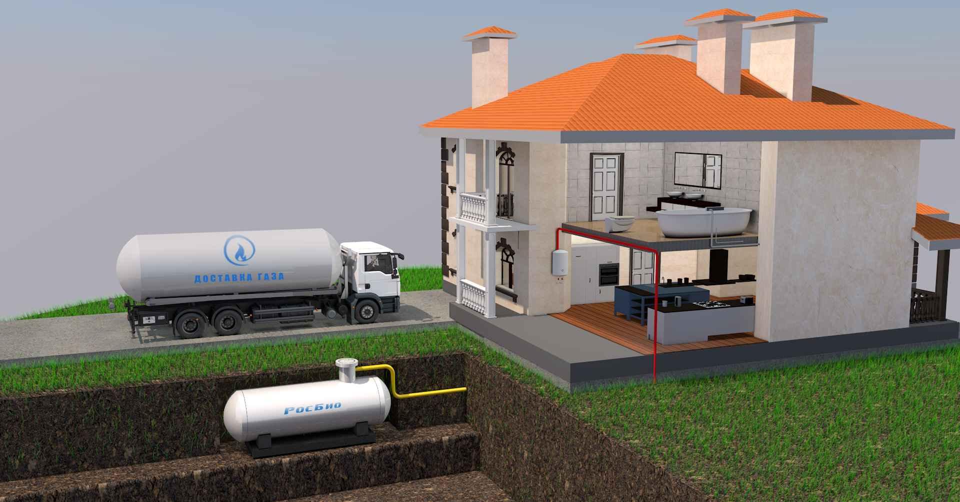 Электричество, газ, уголь или дрова чем выгоднее отапливать дом