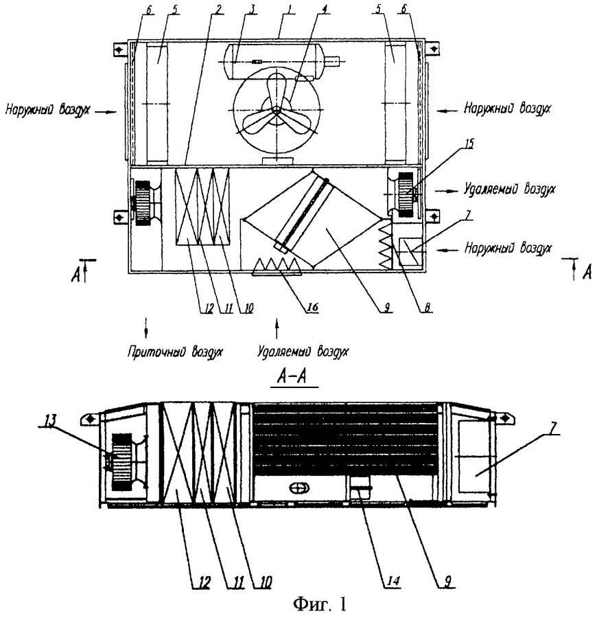 Механику-бригадиру проводников - отопление пассажирских вагонов