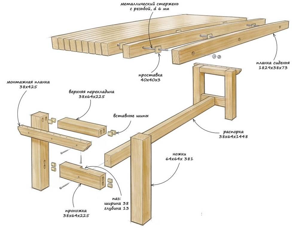 Стол для дачи своими руками — изготавливаем по подробным пошаговым инструкциям