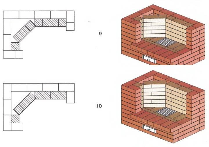 Угловой камин из кирпича - рекомендации, размеры и порядовка