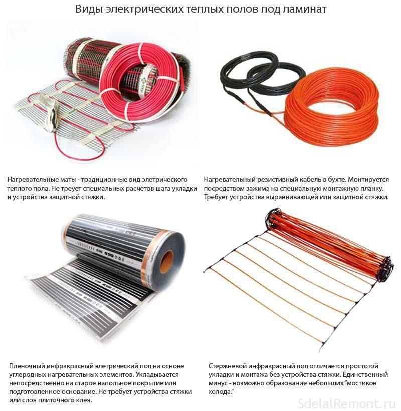 Технология монтажа и подключения карбонового теплого пола