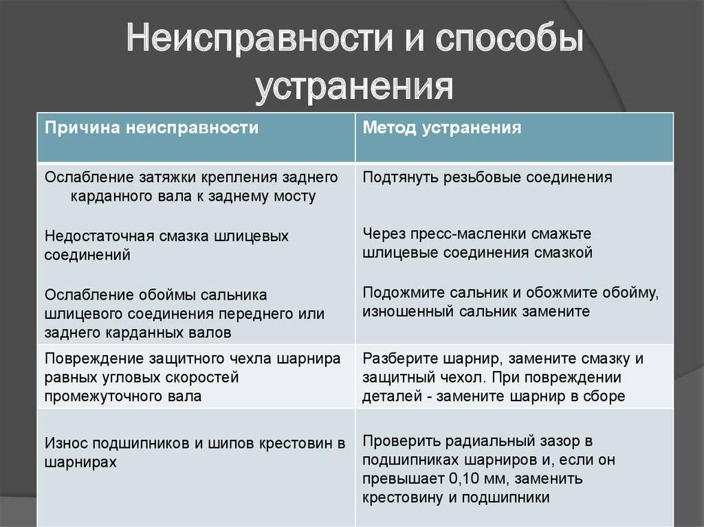 Как починить розетку? виды поломок розетки и способы устранения   zastpoyka.ru