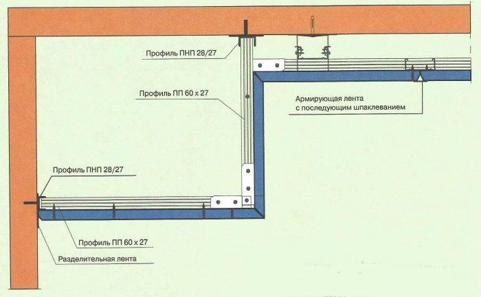Как сделать двухуровневый потолок из гипсокартона: инструкция по правильному монтажу, видео и фото