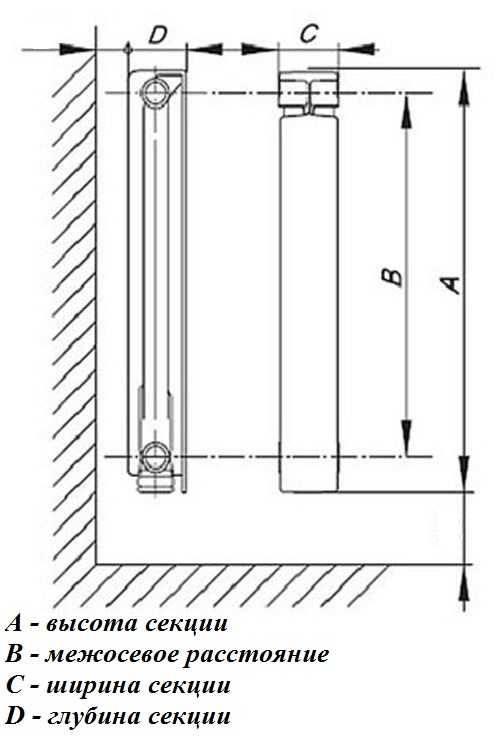 Размеры стальных радиаторов отопления   всё об отоплении