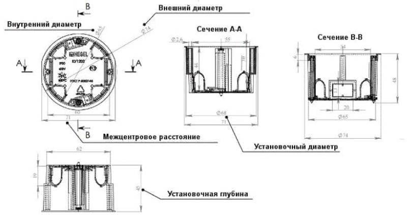 Подрозетник для гипсокартона (гкл): установка, размеры, выбор коронки для монтажа + видео