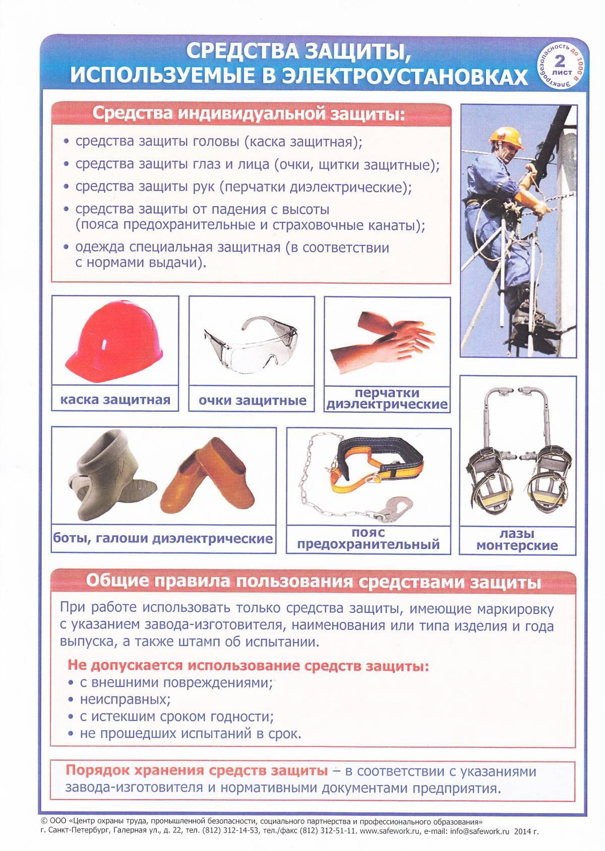 Как подразделяются электрозащитные средства: подробная характеристика