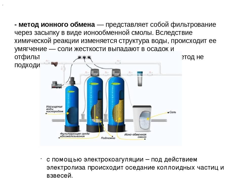 Разновидности умягчителей воды в частном доме и их выбор