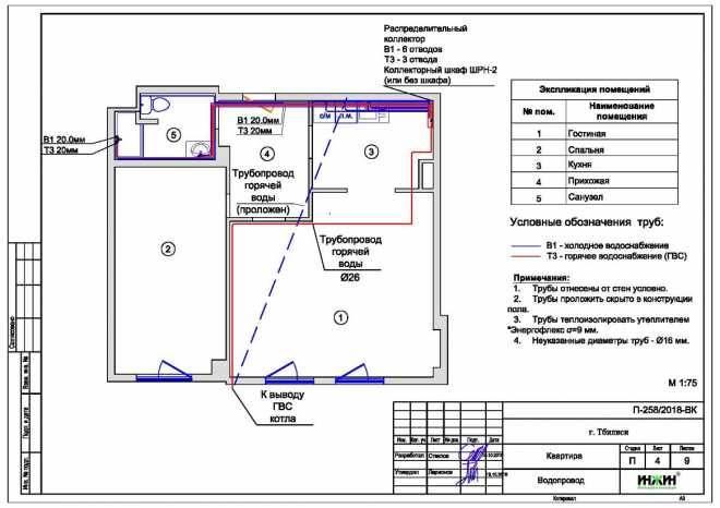 Проектирование водоснабжения и канализации коттеджа в мо