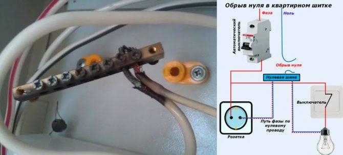 Почему греется вилка на стиральной машине? - электрика