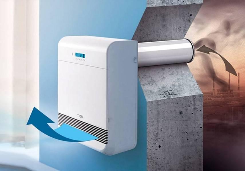 Организация приточной вентиляции с подогревом воздуха: все, что нужно знать