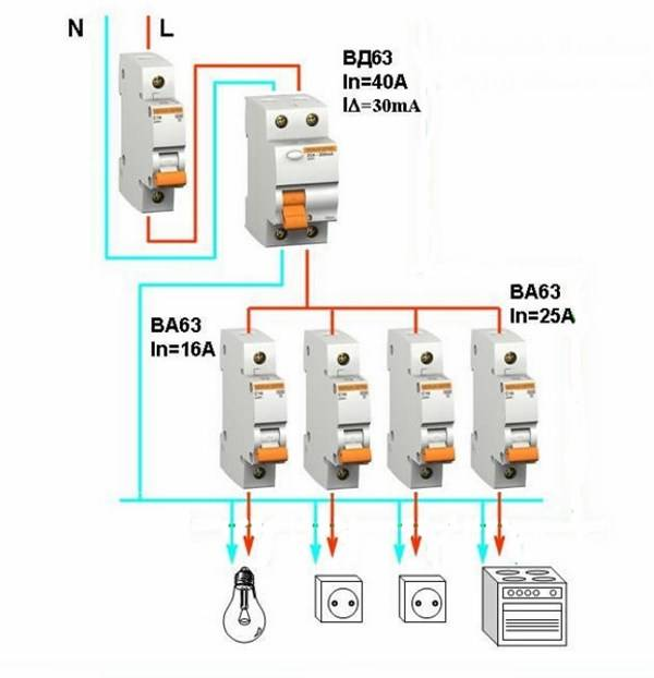 Как происходит подключение узо без заземления: схема подключения и особенности   инженерные сети и коммуникации