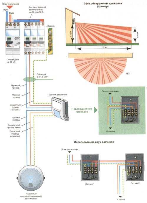 Как модернизировать освещение в подъезде жилого дома   статьи о светотехнике, освещении и светильниках