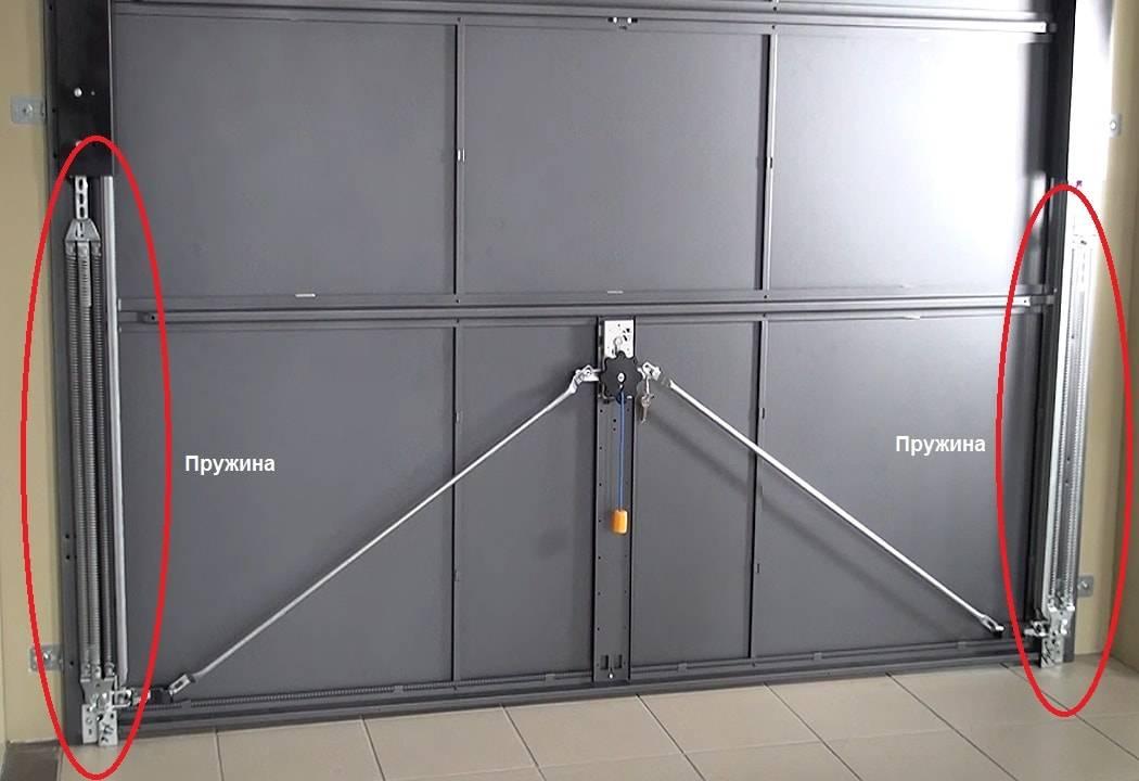 Подъемные ворота на гараж своими руками