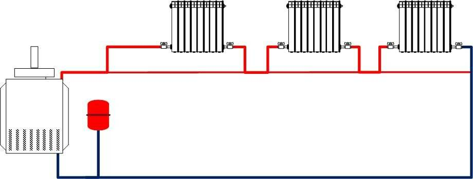Система отопления ленинградка: монтаж в частном доме своими руками, схема без насоса, системы закрытого типа
