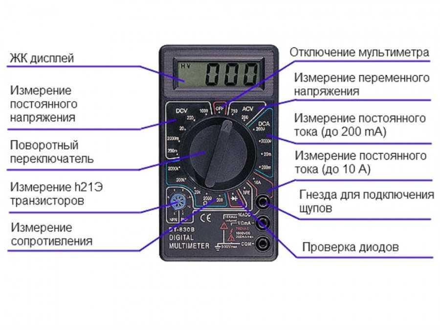 Как измерить силу тока мультиметром в розетке
