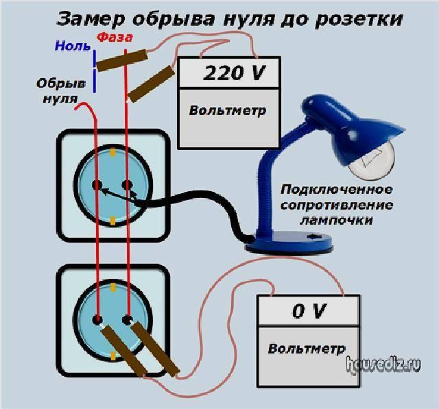 Почему две фазы в розетке 220 вольт: с чем связана проблема?
