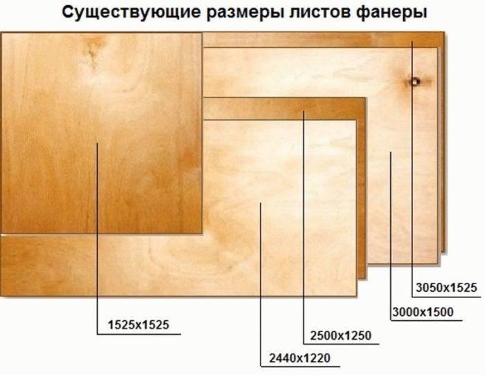 Расстояние между лагами пола: таблица для расчета шага - строительство и ремонт