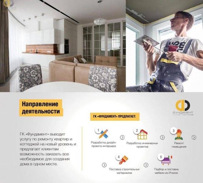 Этапы и особенности ремонта квартир в новостройках с нуля