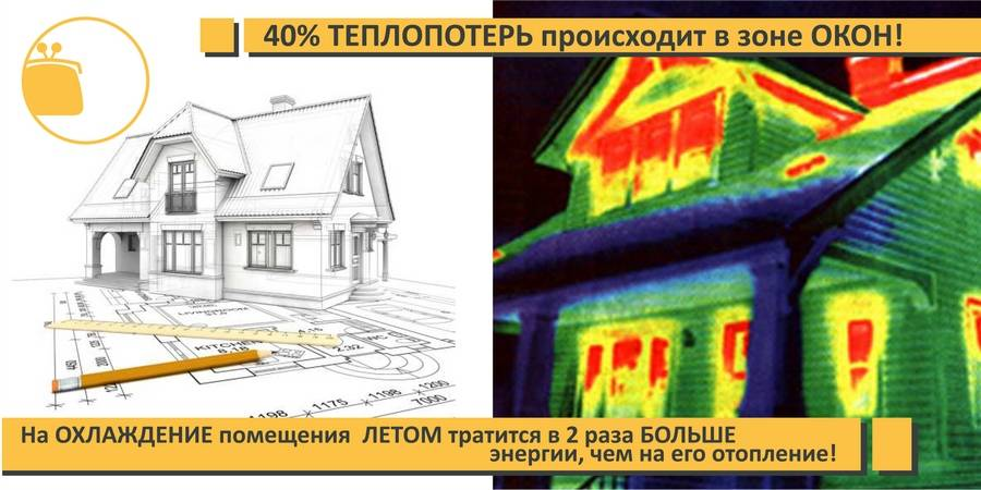 Уменьшение теплопотерь дома до 50%: самые эффективные способы - строительный журнал