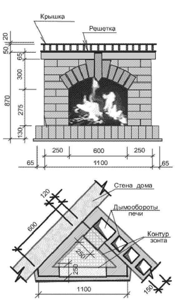 Угловой камин из гипсокартона