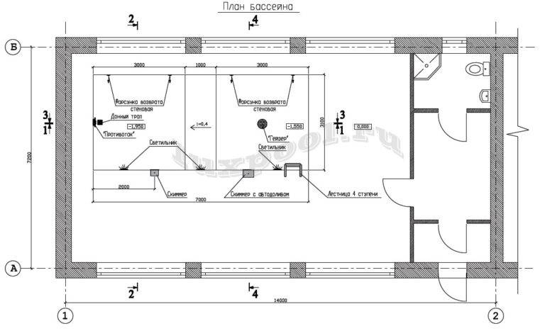 Площадка под каркасный бассейн своими руками: на что поставить, постелить, подготовка места, основы, как правильно сделать подложку