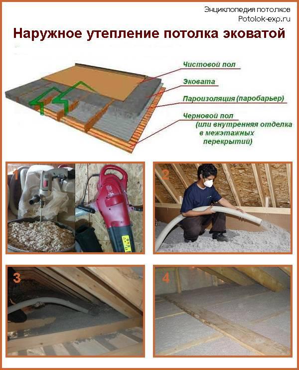 Чем и как лучше утеплять крышу частного дома: материалы и этапы работ, фото
