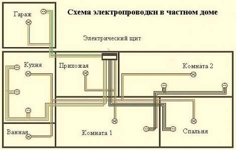 Проводка в деревянном доме своими руками - пошаговая инструкция