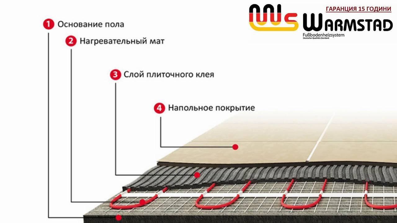 Кварцвиниловая плитка: особенности материала и способы монтажа. процесс укладки кварцвиниловой плитки