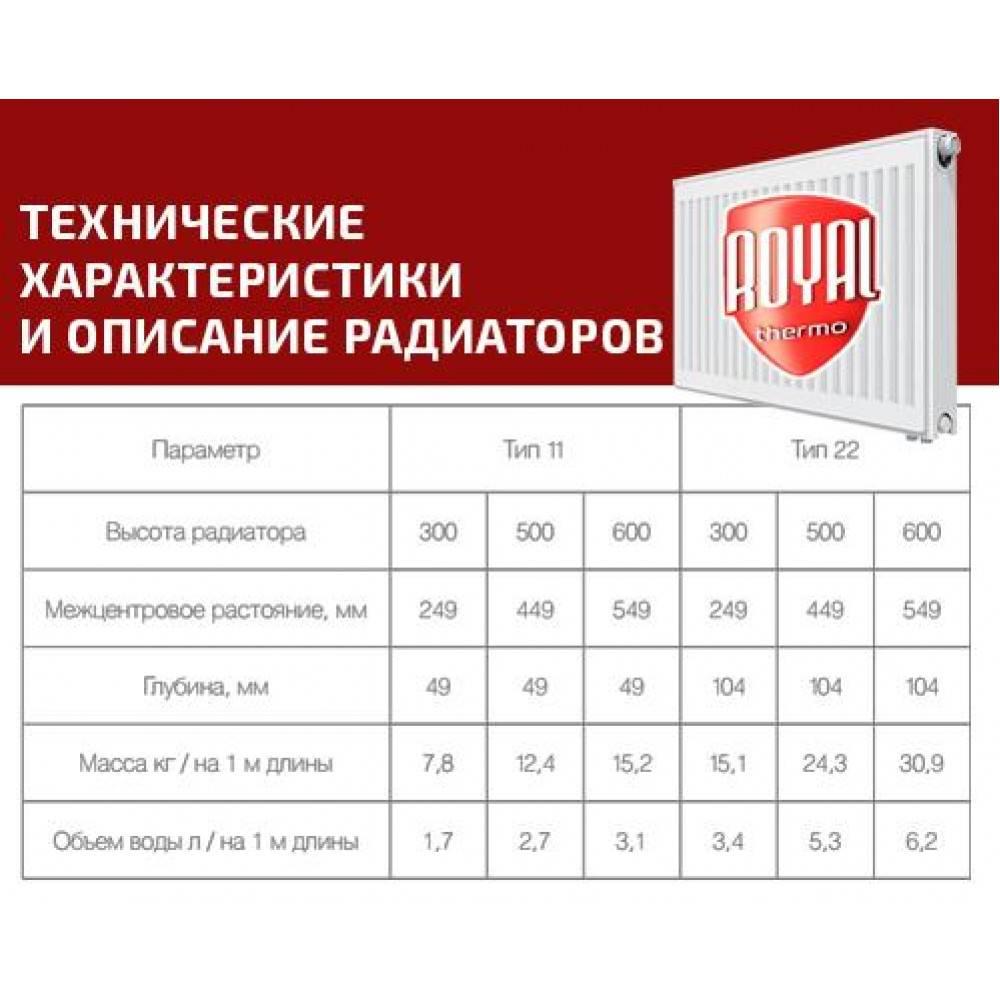 Топ—7. лучшие радиаторы (батареи) отопления для частного дома и квартиры. рейтинг 2021 года!