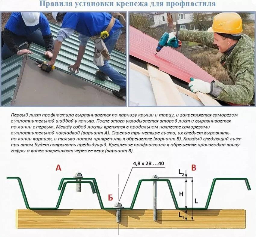 Как крепить профлист на крыше: крепление саморезами к деревянной обрешетке, как прикручивать профнастил правильно