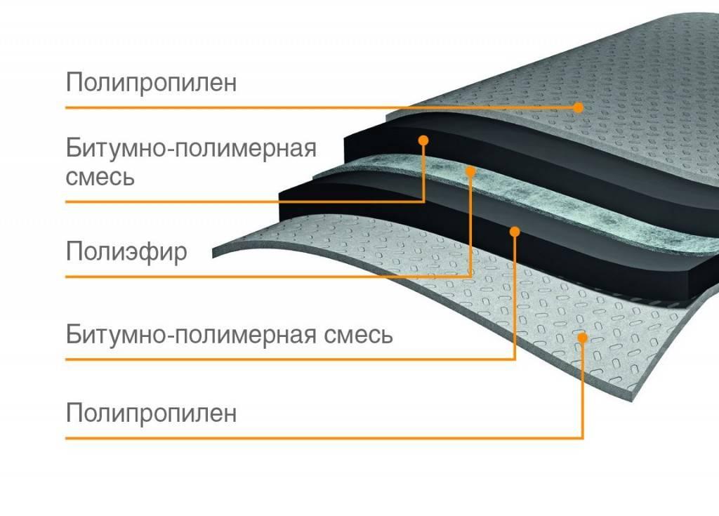 Мембранная гидроизоляция: ветро-гидрозащитная из пвх и жидкая мембраны, технология устройства и защита